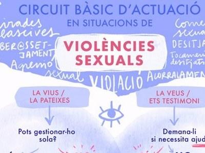 Protocol d'abortatge de les violències sexuals